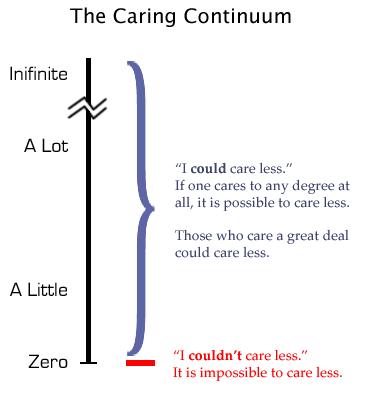 The Caring Continuum